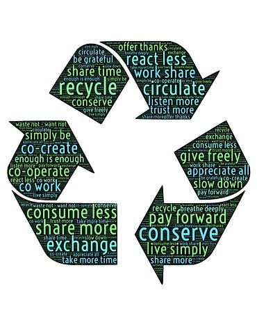 Recycling, Composting, Trash Disposal and Much More